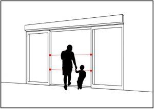 cảm biến an toàn ngăn chặn cửa tự động kẹp người