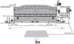 2. Mô hình lắp đặt cổng tay đòn ĐÀI LOAN 250KG