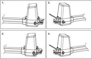 7. Mở cổng bằng động hay bằng tay