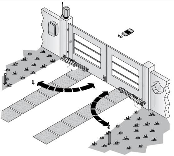 Hướng dẫn gắn mô tơ cổng mở tay đòn OPTIMO LIFE