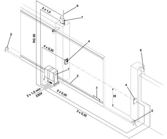 Ráp động cơ cổng lùa BULL chạy nhanh tới 24 mét / phút