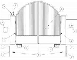 Ráp mô tơ cổng âm sàn INTRO - KING GATE